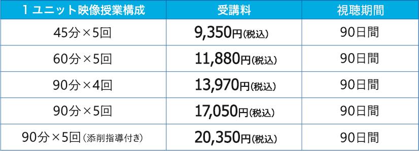 通信教育_学研プライムゼミ_料金